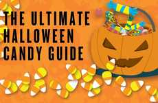 Candy Ranking Guides - This Sweet Infographic Lists the Worst and Best Halloween Candy in Order