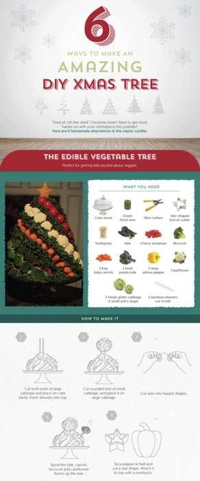 Crafty Christmas Tree Charts