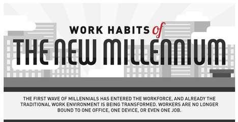 Millennial Work Habit Infographics