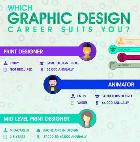 Designer Role Charts