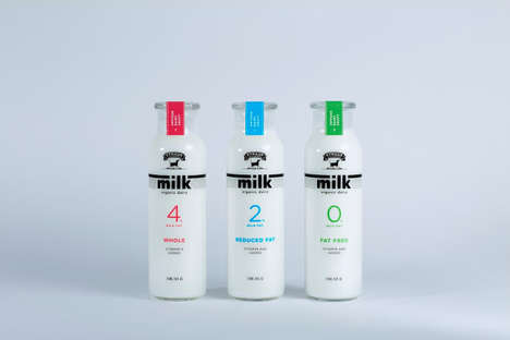 Reusable Milk Bottles