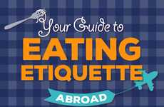 Worldly Culinary Guides - This Infographic Teaches Readers About International Eating Etiquette