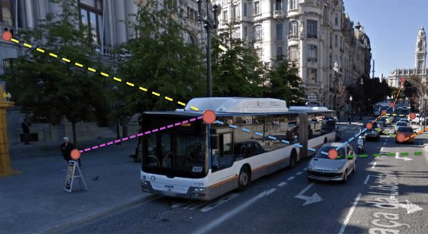 15 IOT Traffic Innovations