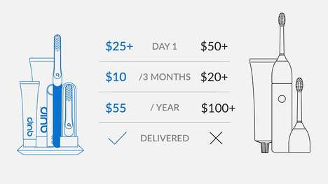 Toothbrush Subscription Services - Quip Delivers Dental Hygiene Supplies Every Few Months