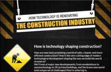 Construction Industry Infographics