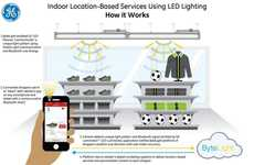 Indoor Location-Based Services - GE Lighting and ByteLight Roll Out Next-Generation LED Lighting