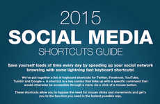 Social Keyboard Shortcuts - This Infographic Contains Key Codes for Different Social Media Platforms