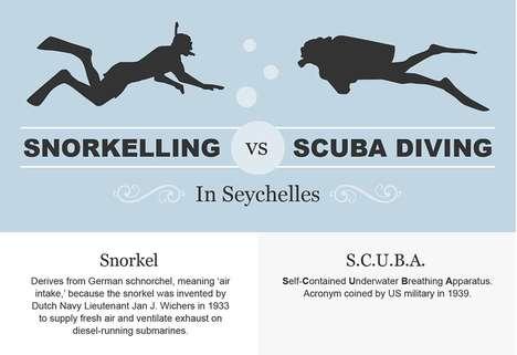 Underwater Activity Infographics