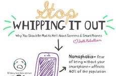 Anger-Causing Smartphone Stats - Folk Rebellion's Phone Addiction Facts are in Infographic Form