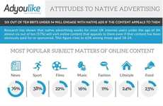 Millennial Marketing Infographics - AdYouLike Reveals Millennial Engagement with Native Advertising