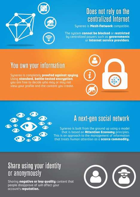 Decentralized Social Networks