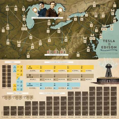 Crowdfunded Engineering Games - The Tesla vs Edison Game Completed a Successful Kickstarter Campaign