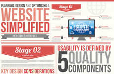 Comprehensive Site-Planning Guides - This Website Design Infographic Includes Three Phases