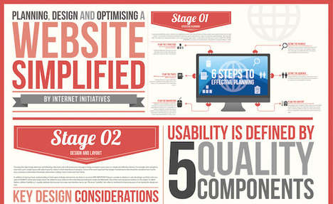 Comprehensive Site-Planning Guides