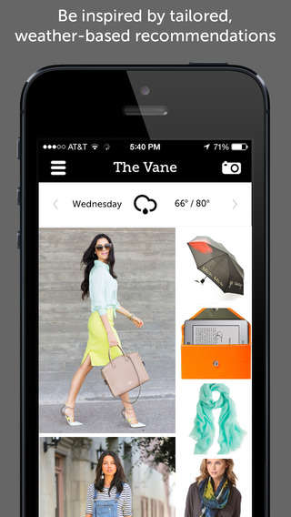 Outfit-Forecasting Apps