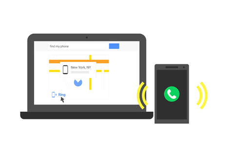 Phone Locating Platforms