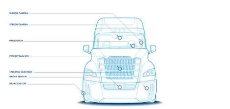 Autonomous Freight Trucks