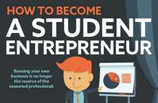 Student Startup Guides - This Infographic Explains How to Become a Successful Student Entrepreneur
