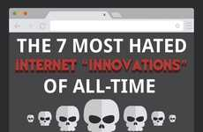 Irritating Internet Inventions Infographics