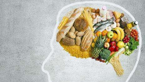 Food Memory Apps