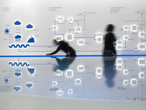 Aquatic Museum Interiors