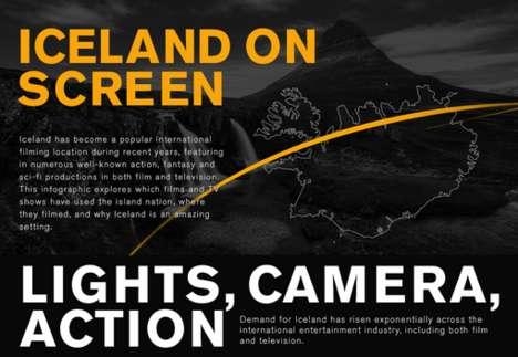 Icelandic Film Infographics