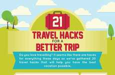 Travel Hack Charts