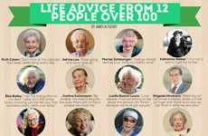 Elderly Living Guides - James Altucher Compiled Life Advice From a Dozen People Over 100 Years Old