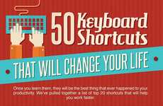 Keyboard Shortcut Charts