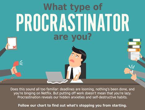 Procrastination Personality Quizzes
