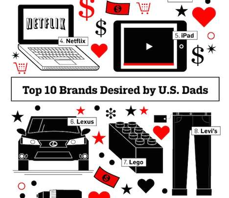 Father-Favored Company Lists - This Infographic Highlights the Top 10 Brands for Father's Day Gifts