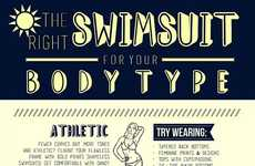 Body-Conscious Swimsuit Guides