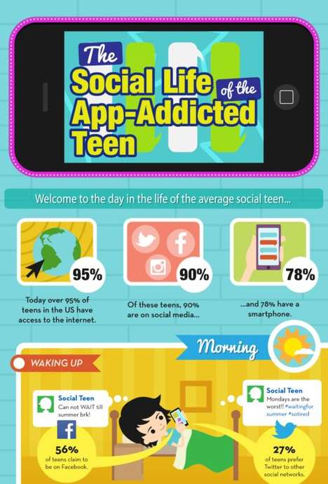 App-Addicted Teen Graphs
