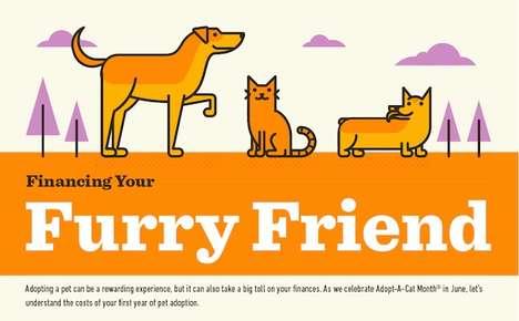 Animal Adoption Finance Guides