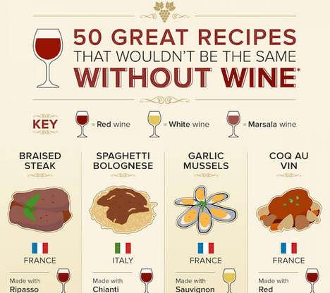 Wine Pairing Posters