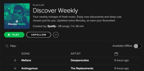 Customized Music Playlists - Spotify's 'Discover Weekly' Generates Custom Compilations for Users