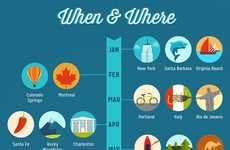 Off-Season Travel Guides - This Infographic Shows Travelers the Best Places & Times to Travel Abroad