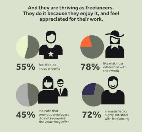 Millennial Employment Infographics