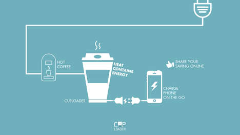 Energy-Generating Coffee Cups