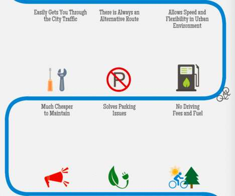 Advantageous Biking Infographics