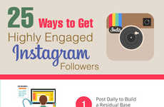 Instagram Interaction Guides - This Infographic Offers Advice on Getting Engaged Instagram Followers