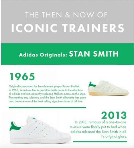 Historical Sneaker Guides