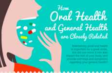 Helpful Oral Health Charts - This Infographic Explains How Taking Care of Your Teeth Improves Health