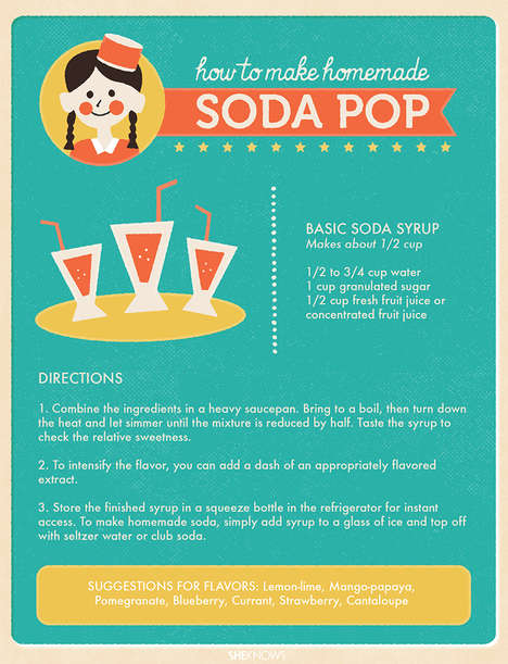 Homemade Soda Charts