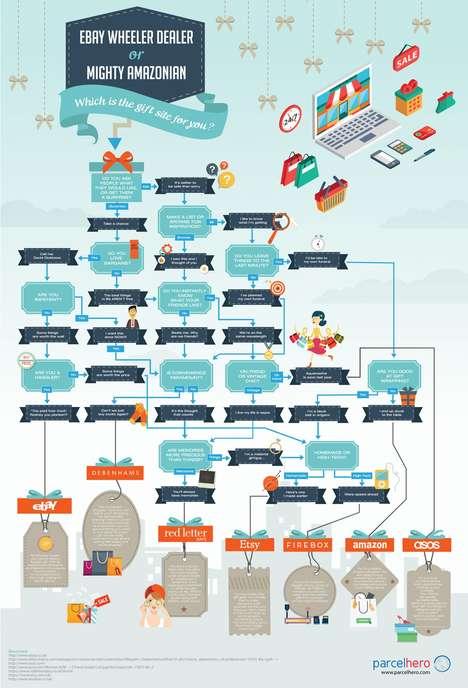 Parcel Preference Infographics