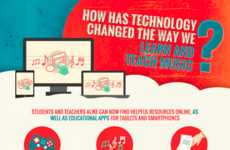 Tech-Enhancing Music Infographics