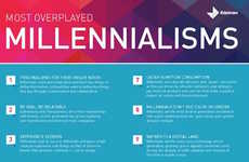 Generation-Generalizing Charts - Edelman's Millennials Infographic Displays Overplayed Stereotypes