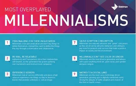Generation-Generalizing Charts