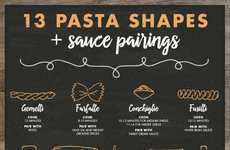 Pasta-Pairing Charts - This Infographic Matches Various Noodle Styles to Different Sauces