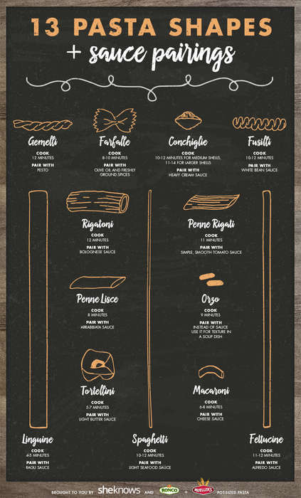 Pasta-Pairing Charts